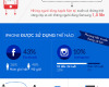 Infographic- iWant - Những mong muốn của người dùng iPhone 6